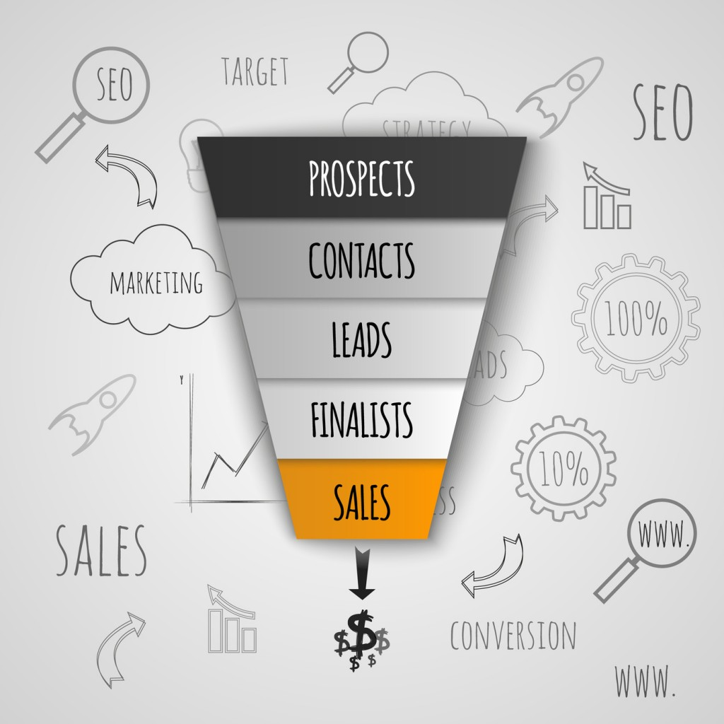 How To Automate Your Sales With A Sales Funnel - The Cardenal Group